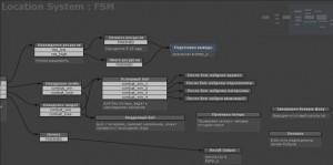 Project Apocalypse Proto
